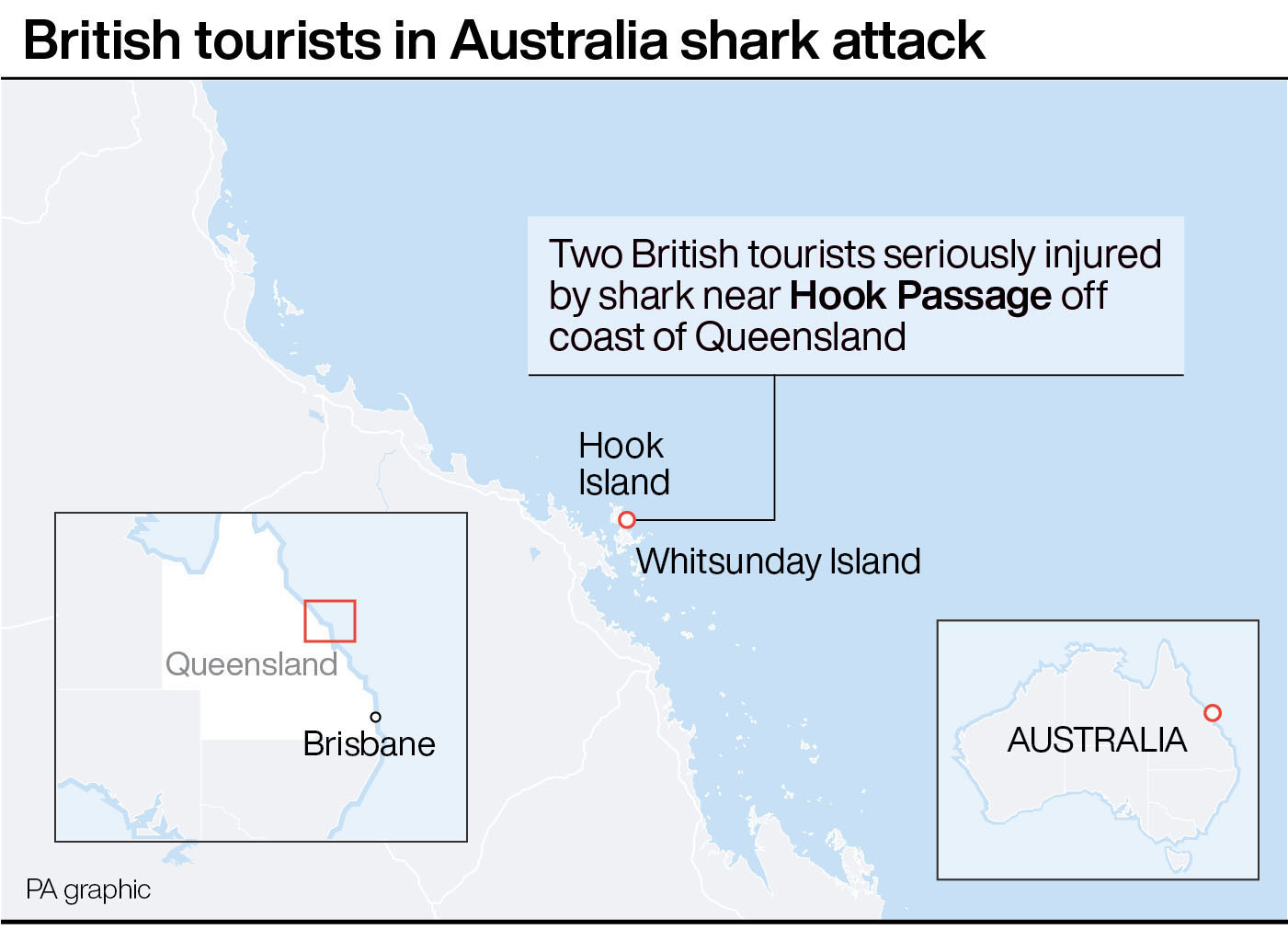 Queensland shark attack: Two men injured at tourist spot