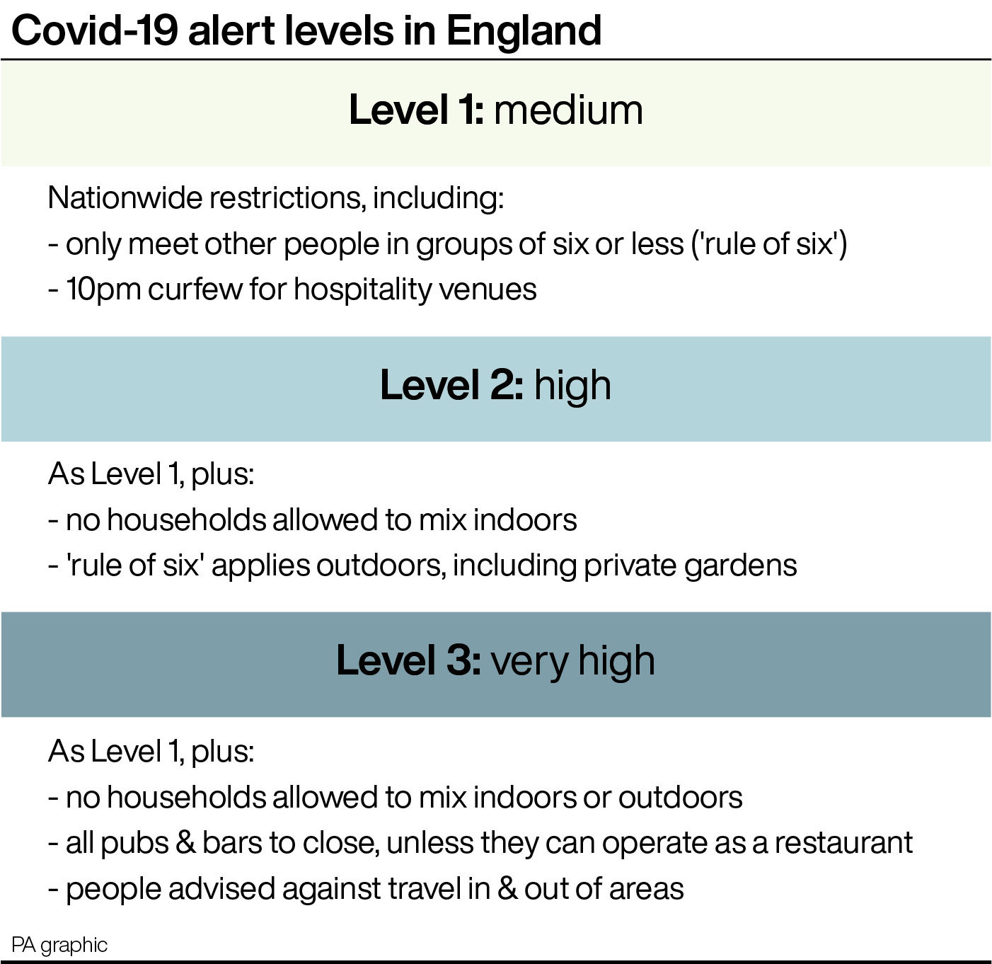 Have your say: Should England have had a 'circuit breaker' national lockdown?