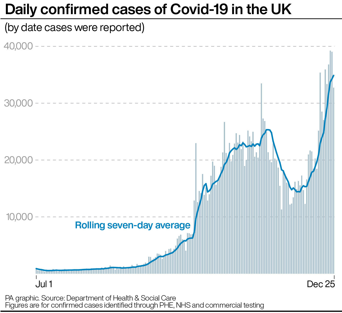 Wales returns to harsher coronavirus restrictions on Boxing Day | Wales