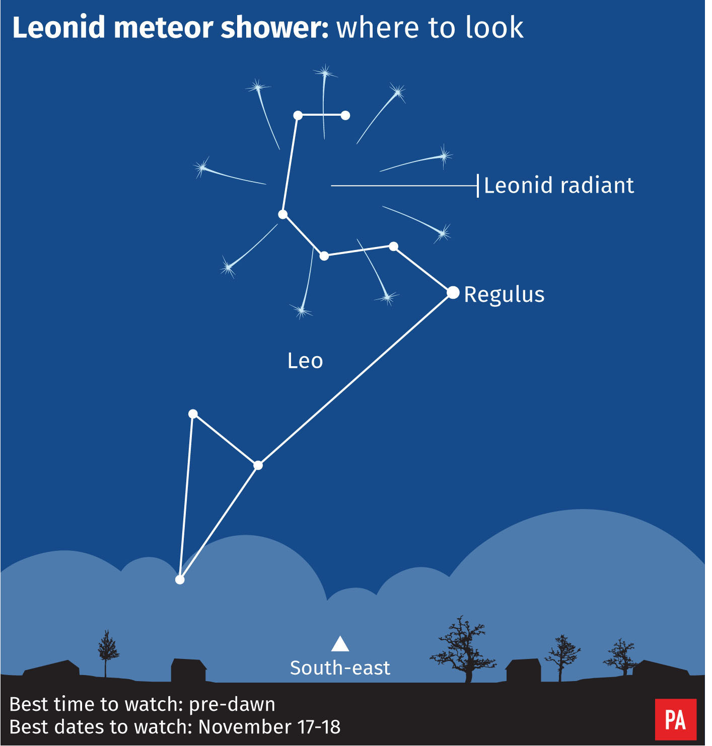 The Leonid meteor shower will be visible above Canada this weekend