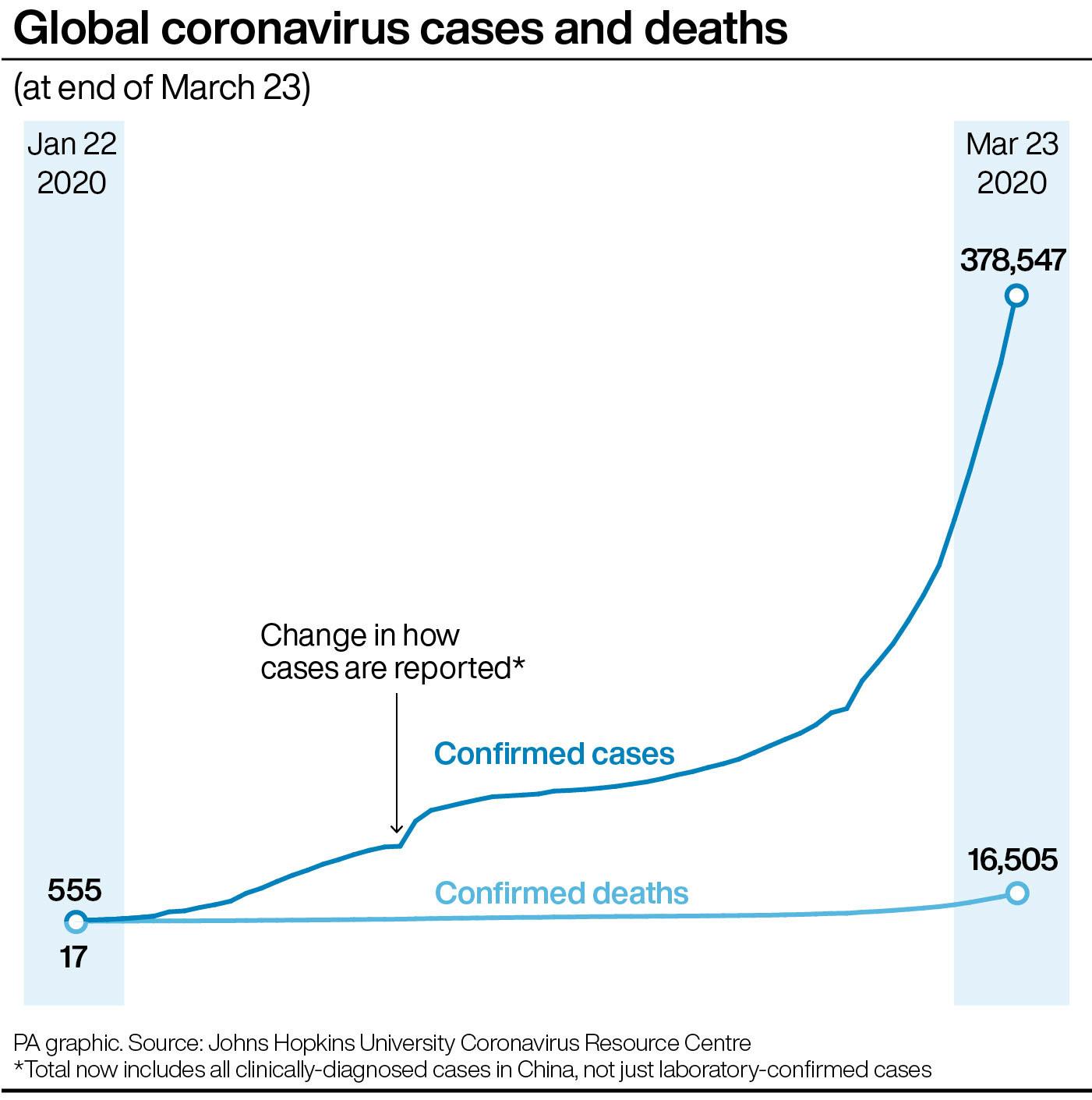 Coronavirus | ONLY essential motorcycle travel permitted in lockdown
