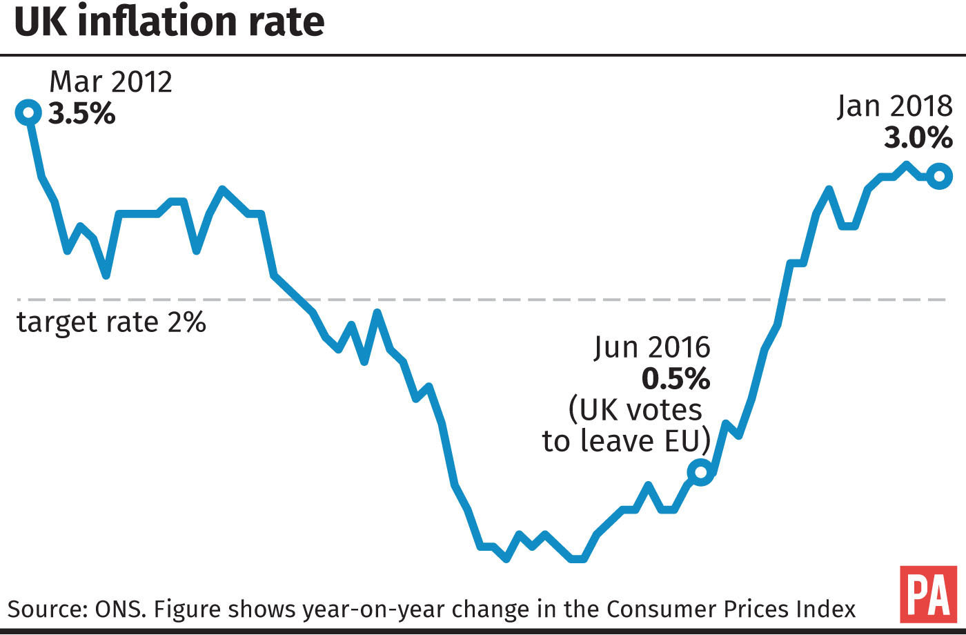 January CPI inflation at 5.07%; IIP sees 7.1% surge