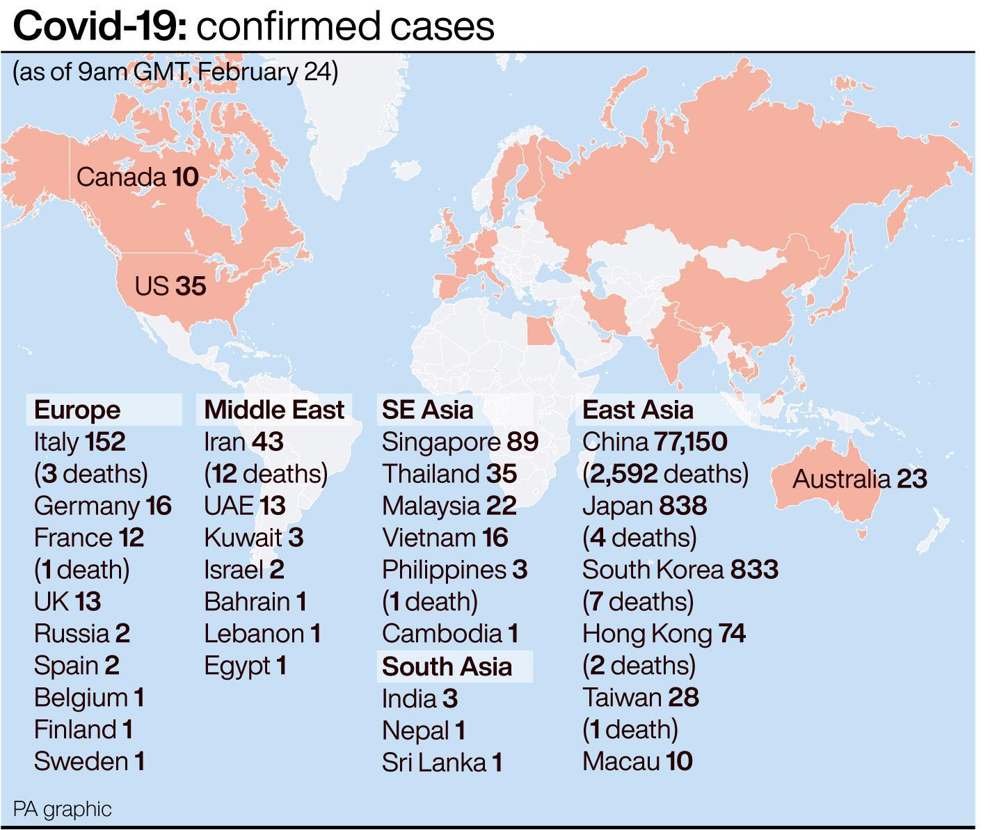 World Health Organization says no longer uses 'pandemic' category, but virus still emergency