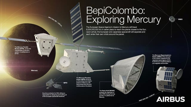 View of the BepiColombo space craft