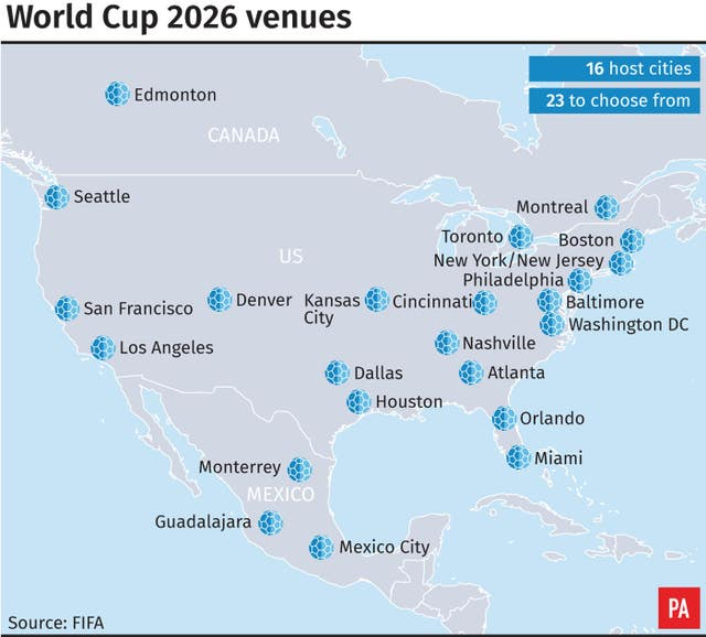 WORLDCUP FIFA 2026