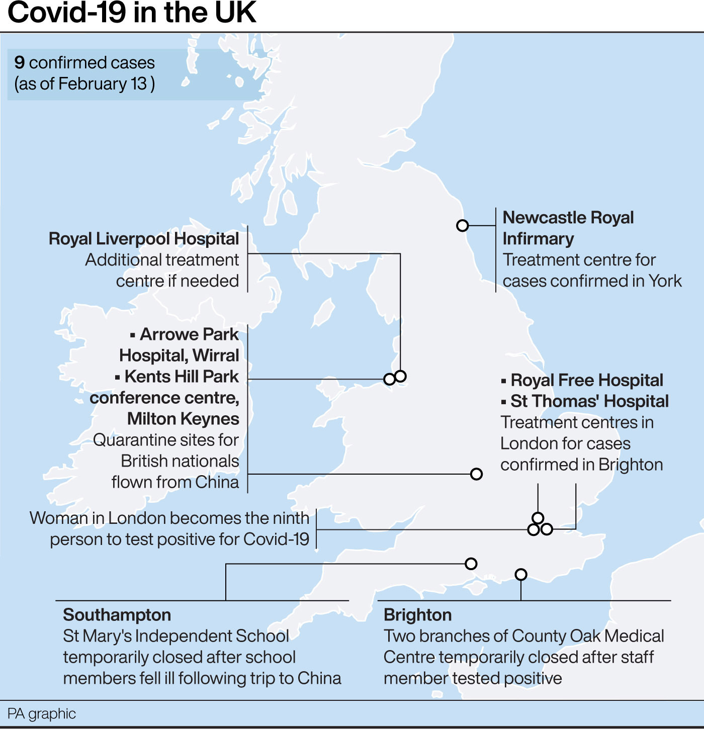 Ninth coronavirus case found in UK
