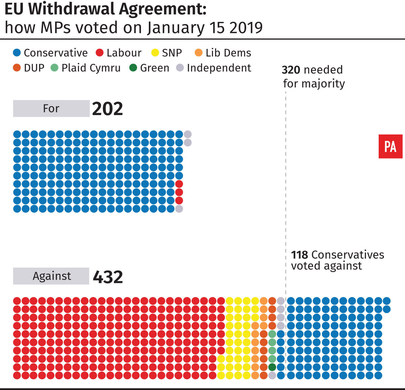 European Union  rules out renegotiation of Brexit withdrawal agreement