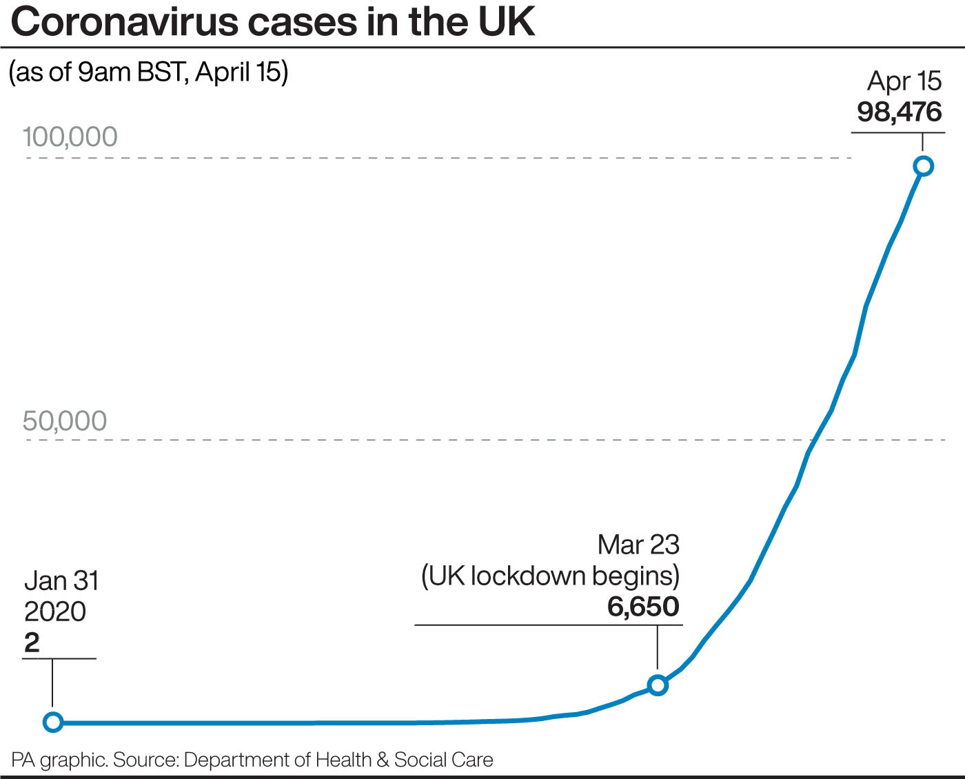 Coronavirus: UK lockdown measures extended for at least three more weeks