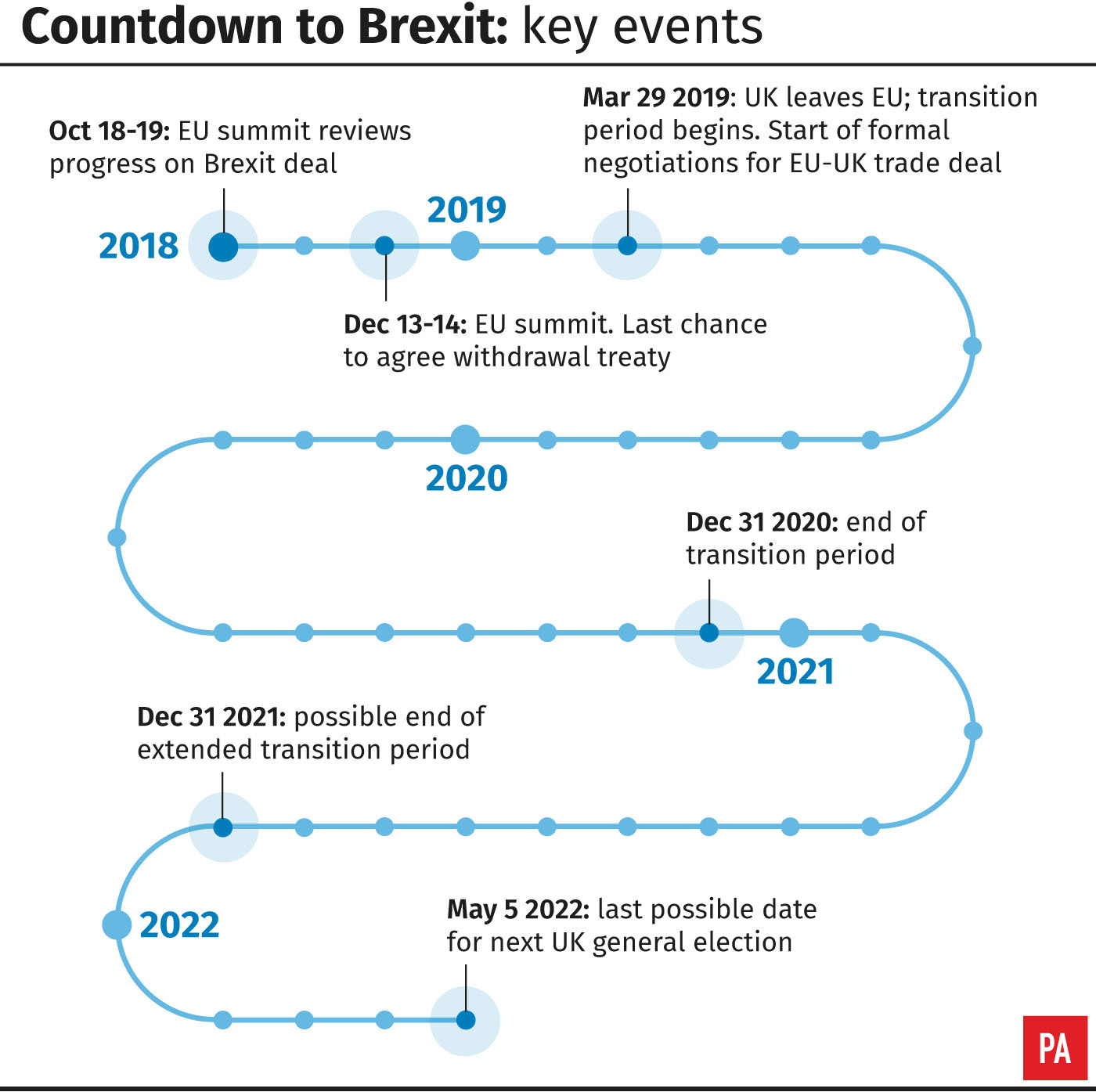 Brexit graphic