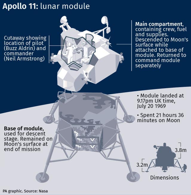 Apollo 11: lunar module