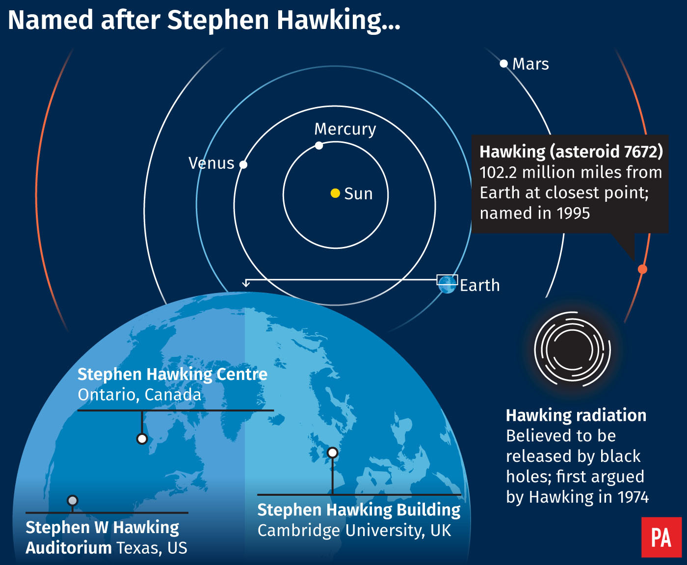 Stephen Hawking shrunk the cosmos