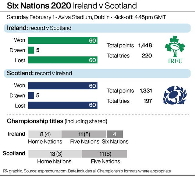 RUGBYU Six Nations Scotland