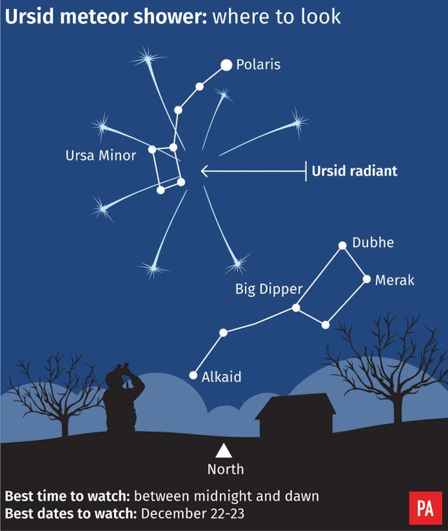 Where to look to see the Ursid meteor shower this weekend