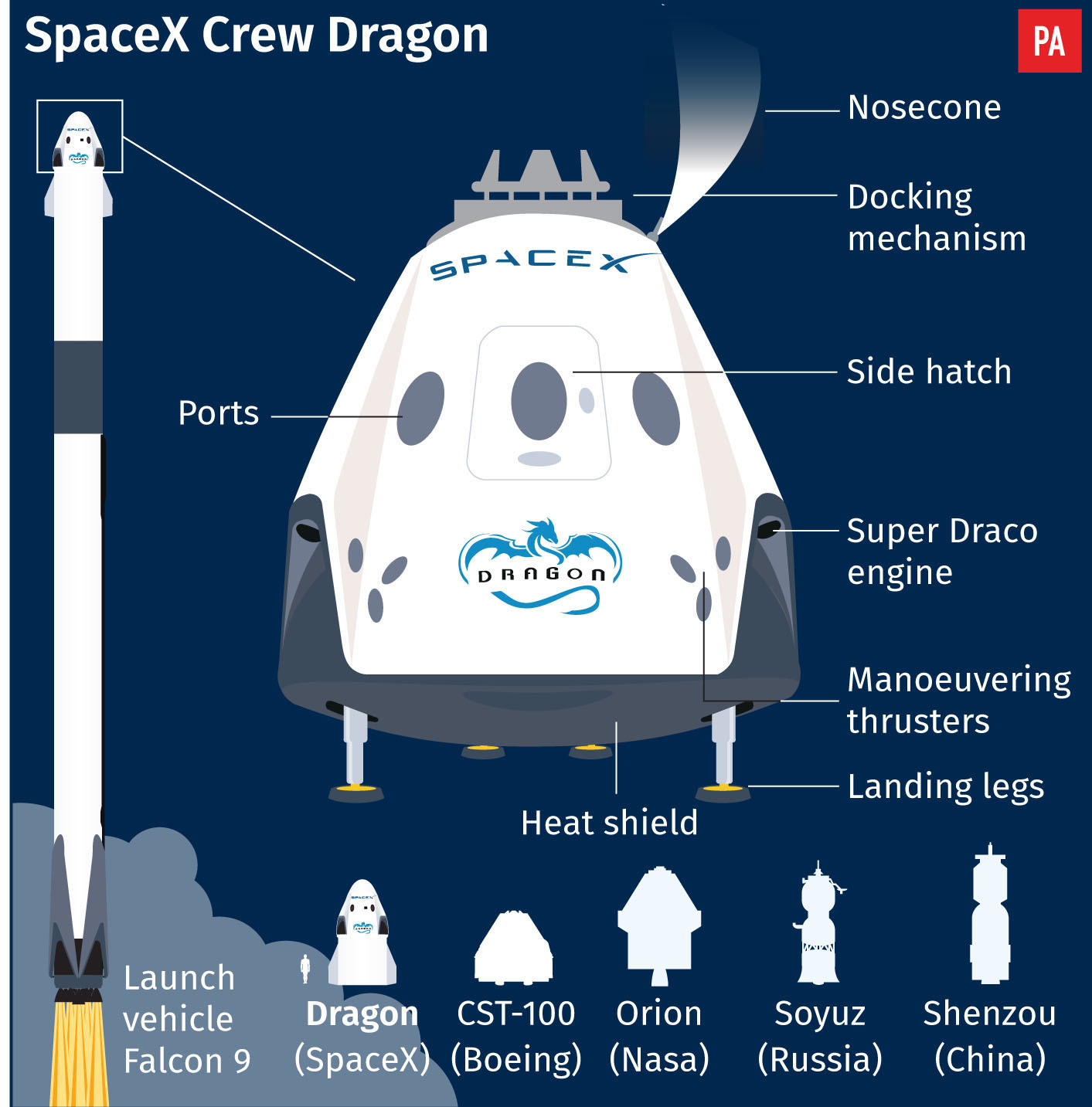 SpaceX's Crew Dragon capsule set for historic test flight