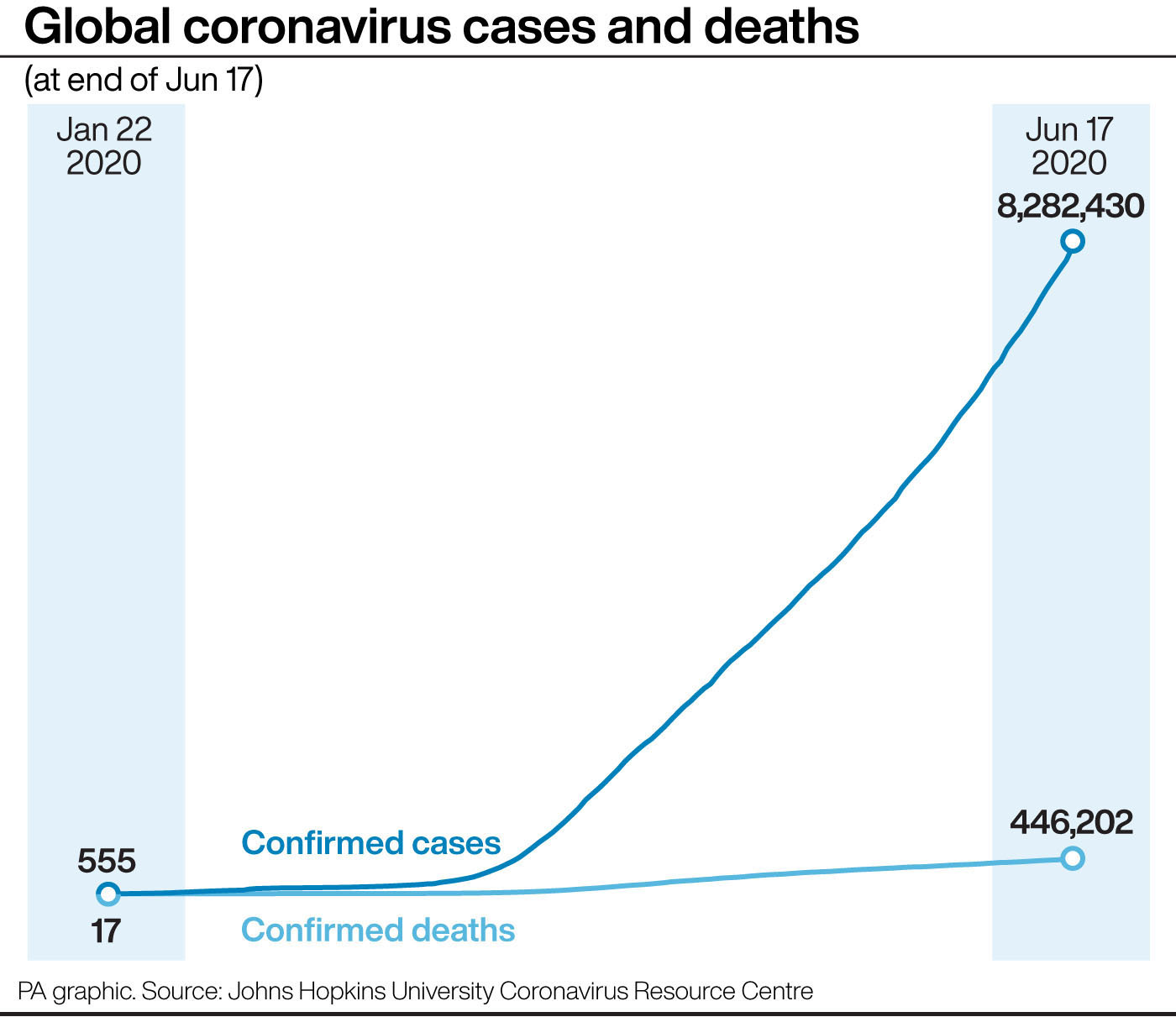 Newborn baby dies from coronavirus, believed to be UK's youngest victim