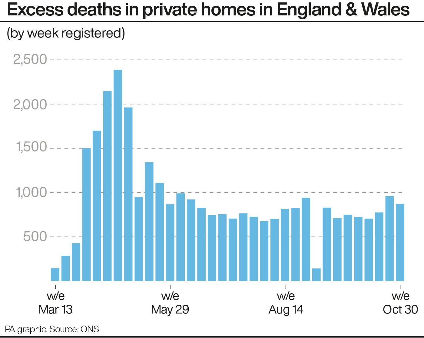 Coronavirus death toll passes 50,000 in UK