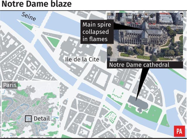 Graphic locates Notre Dame cathedral fire