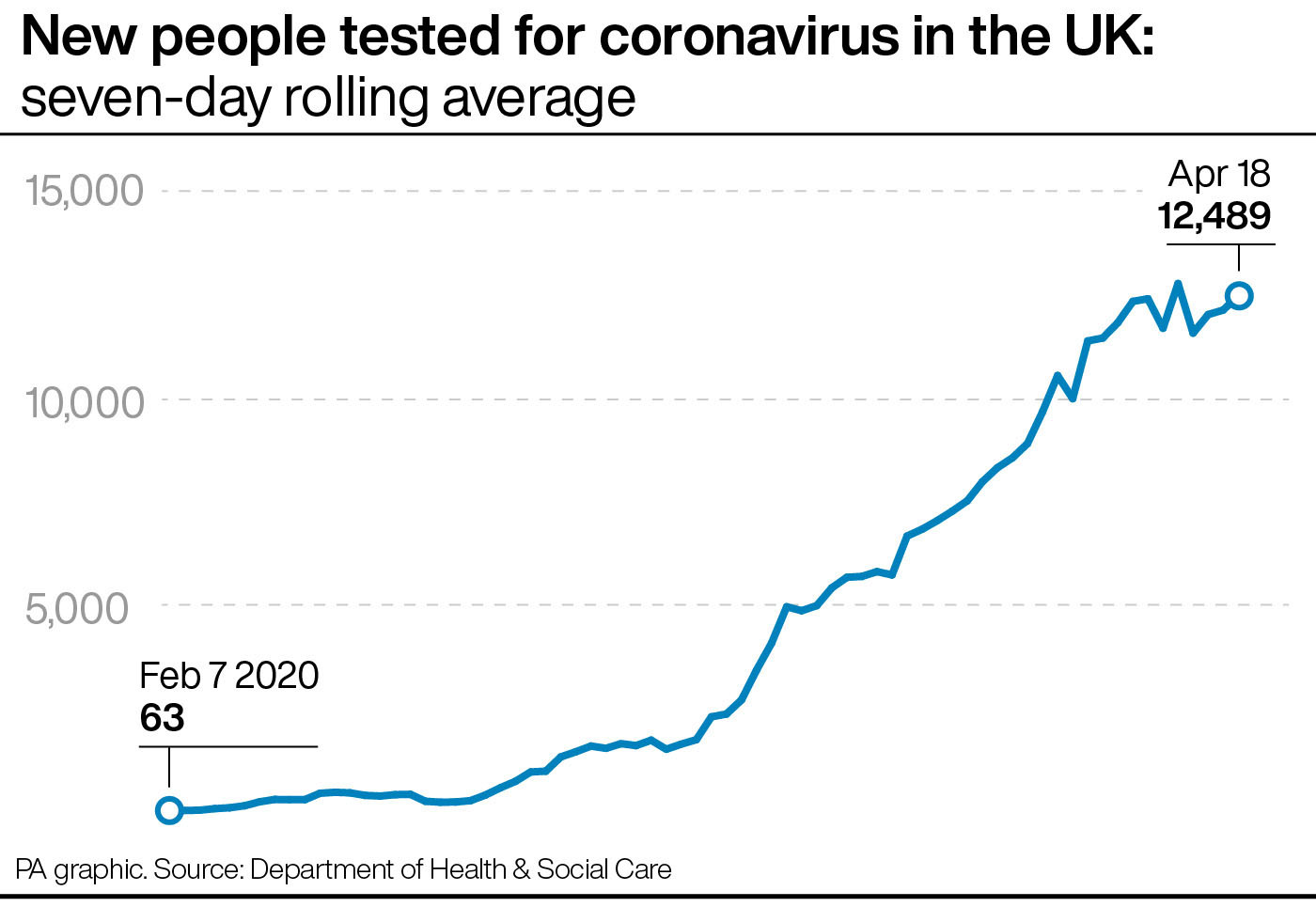 UK hires former Olympic chief to help fight coronavirus