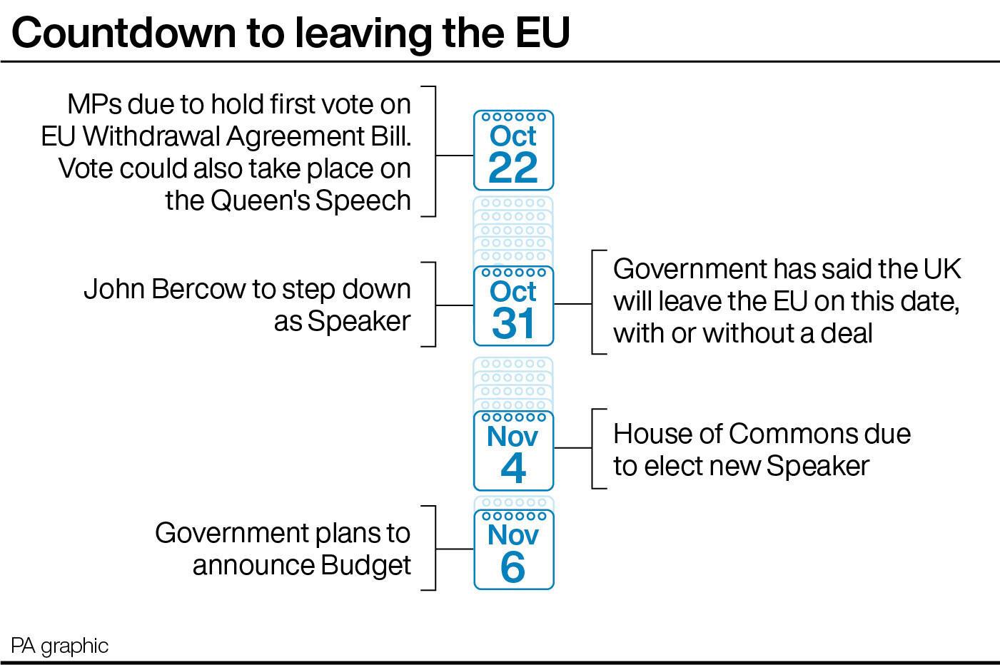 British House of Commons Speaker denies Boris Johnson's Brexit deal vote