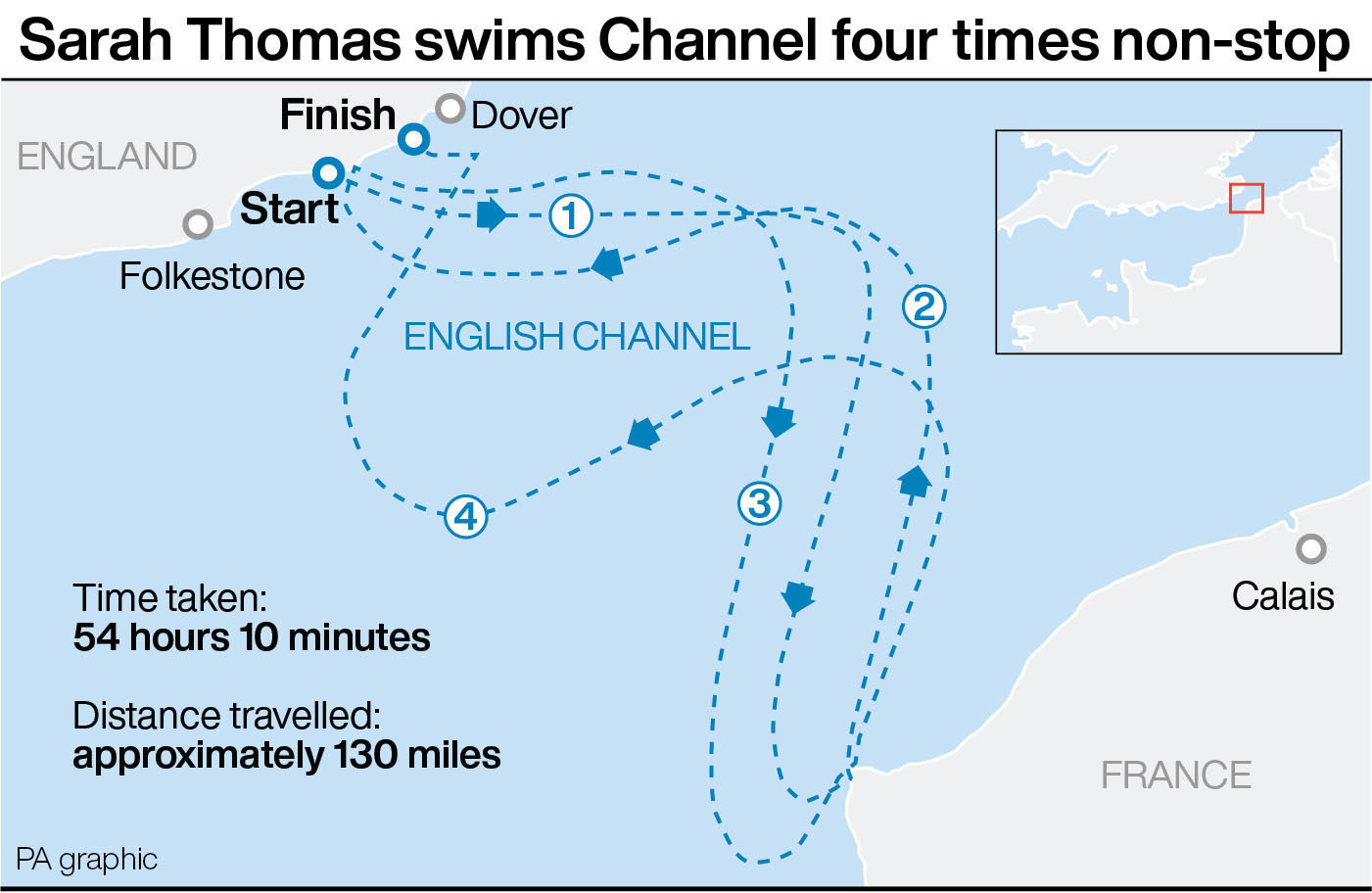 U.S. cancer survivor swims England Channel four times in a row