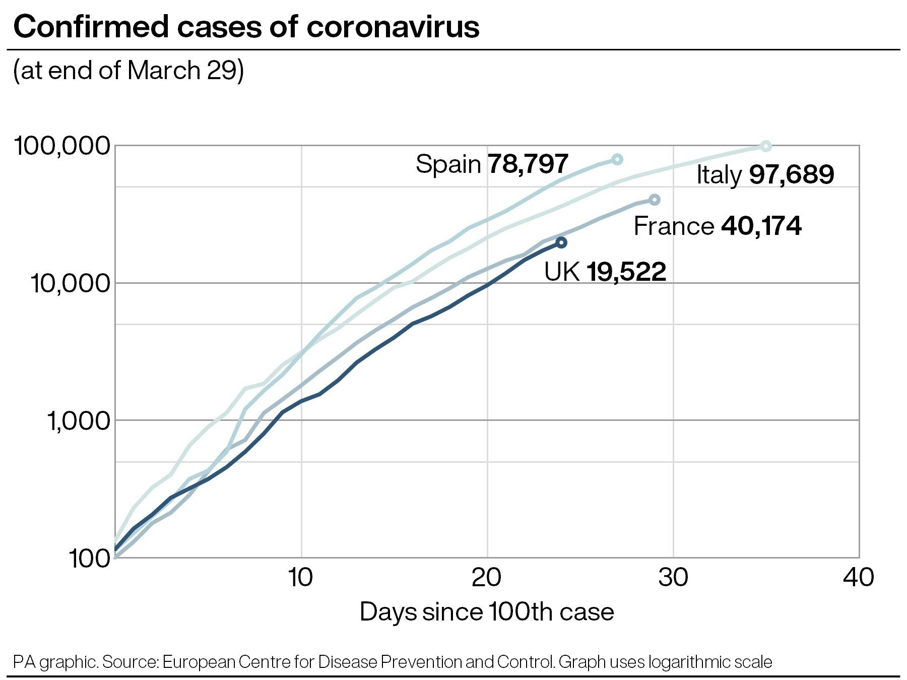 Birmingham's NEC to become temporary field hospital for coronavirus patients