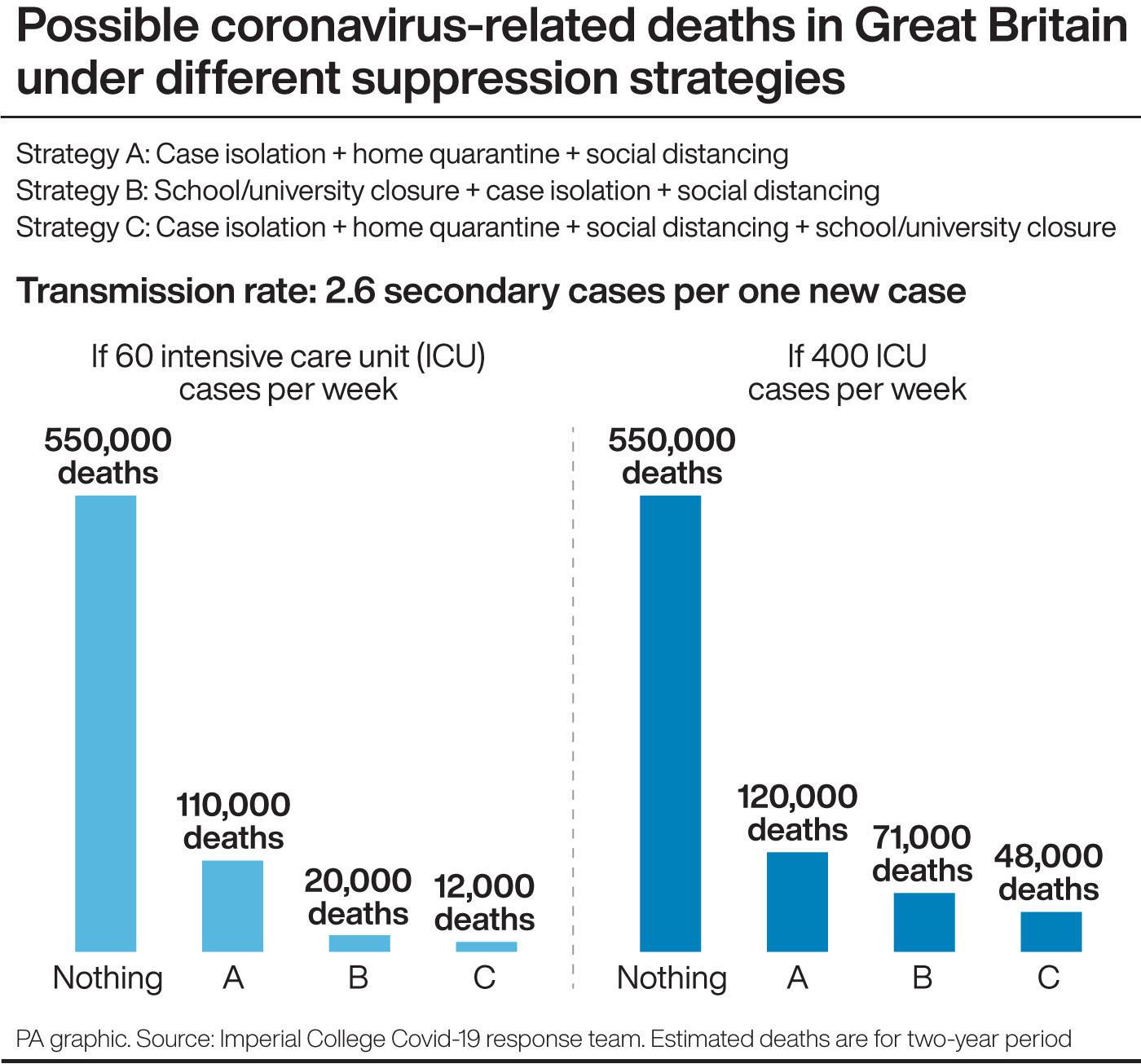 Top epidemiologist: United Kingdom had no time to lose on coronavirus battle