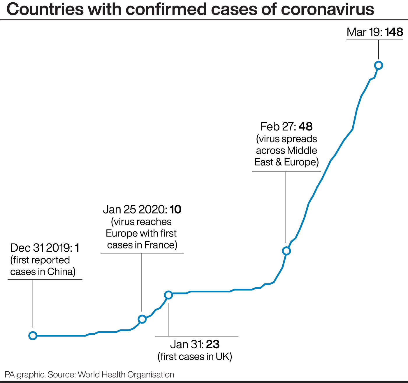 Coronavirus private sector deal: 8,000 beds to take strain off NHS