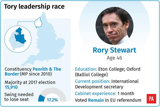 Tory leadership race: Rory Stewart