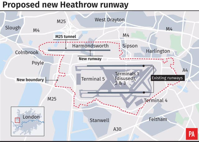 AIR Heathrow