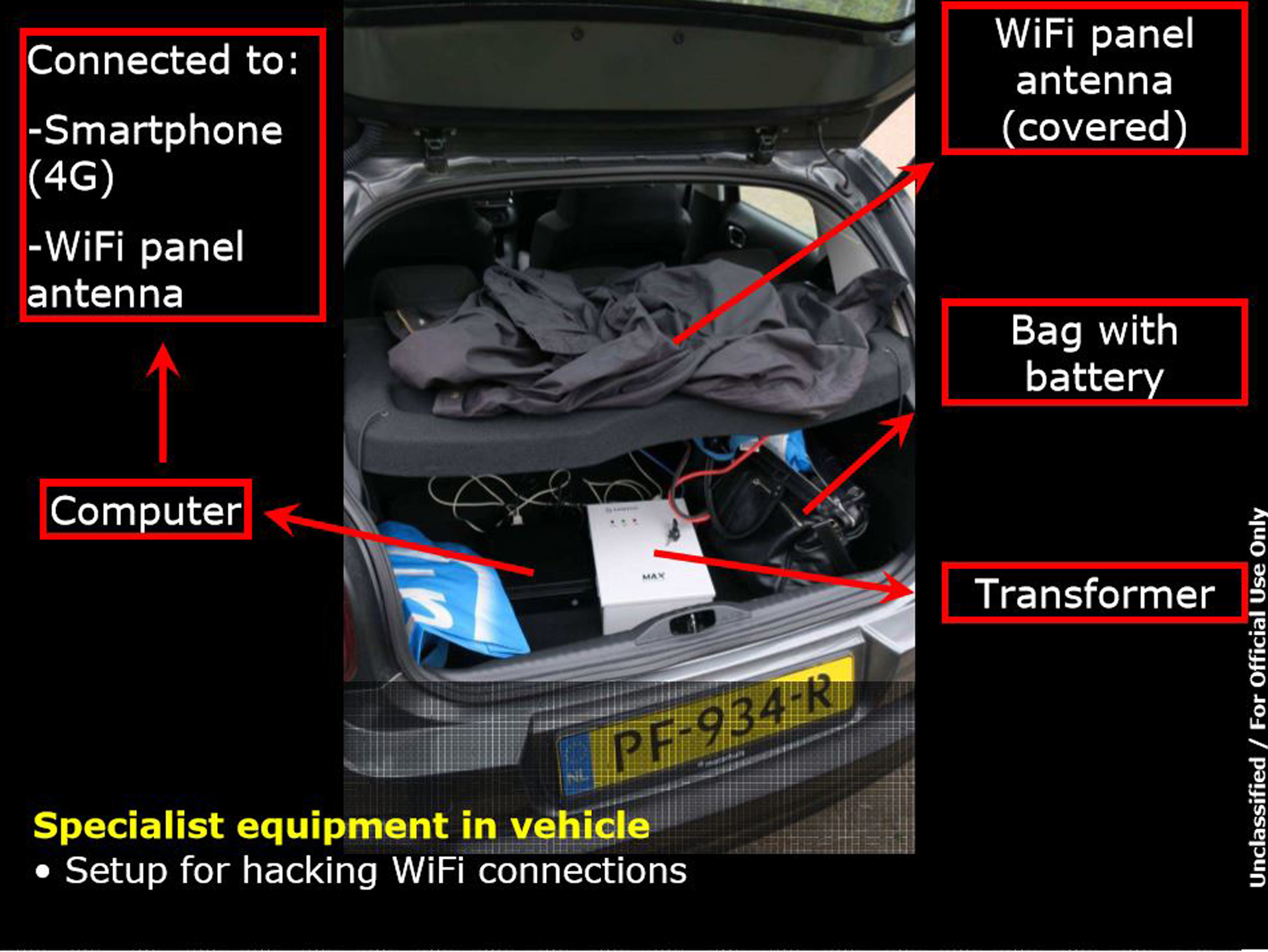 Hacking equipment used by the GRU to target the OPCW