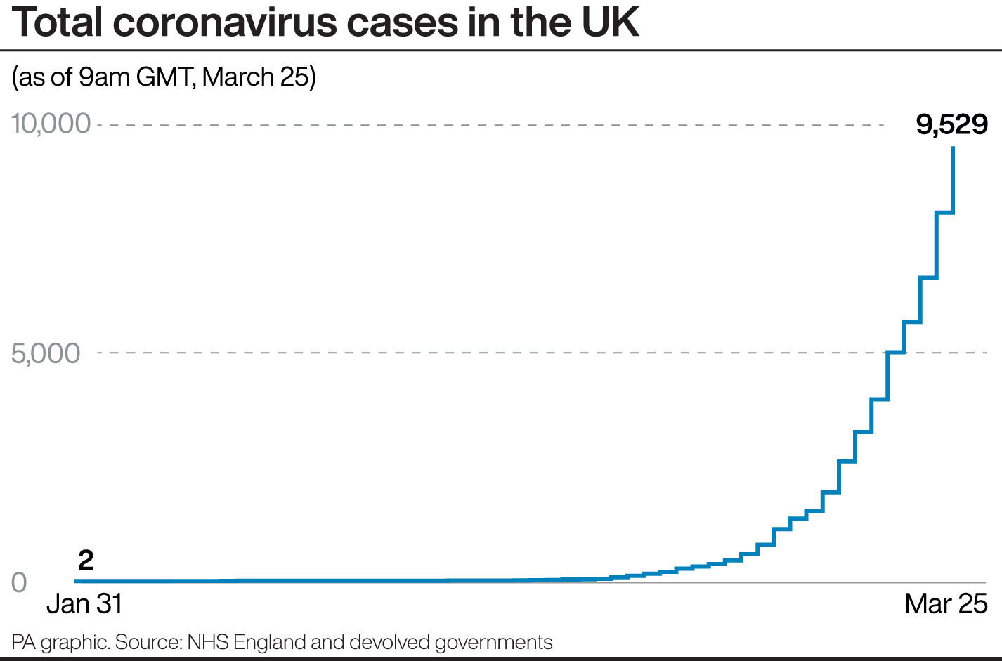 Coronavirus: Self-employed workers left wondering how to cover bills until June