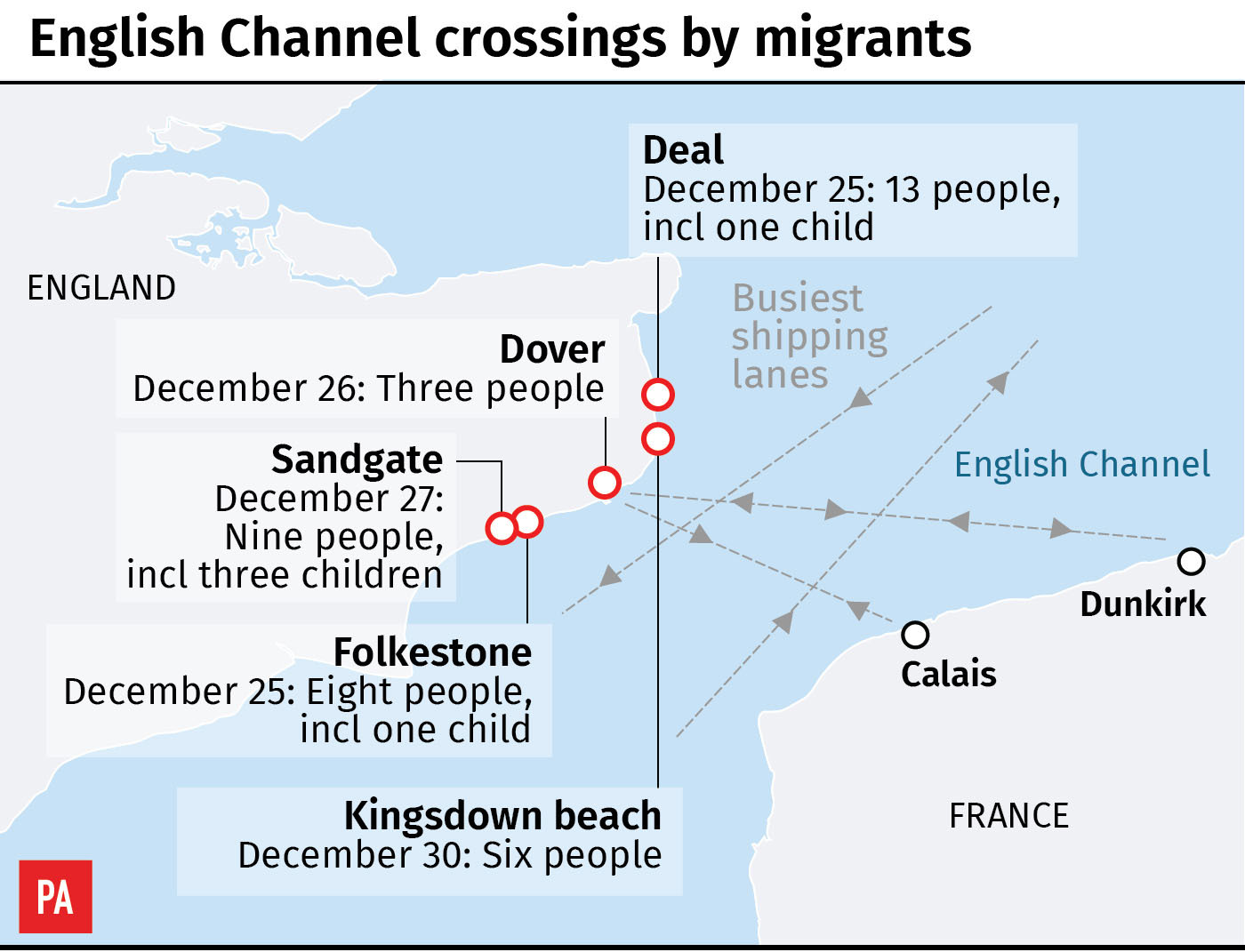 Two arrested on suspicion of smuggling migrants across English Channel into UK
