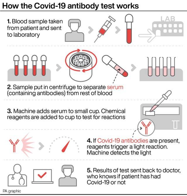 HEALTH Coronavirus Antibody QandA