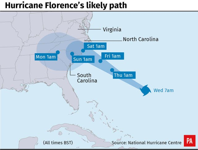 Graphic showing the expected path of Hurricane Florence