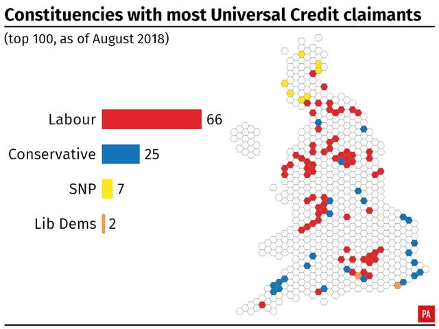 Constituencies with most Universal Credit claimants
