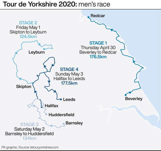 Tour de Yorkshire 2020: men's race