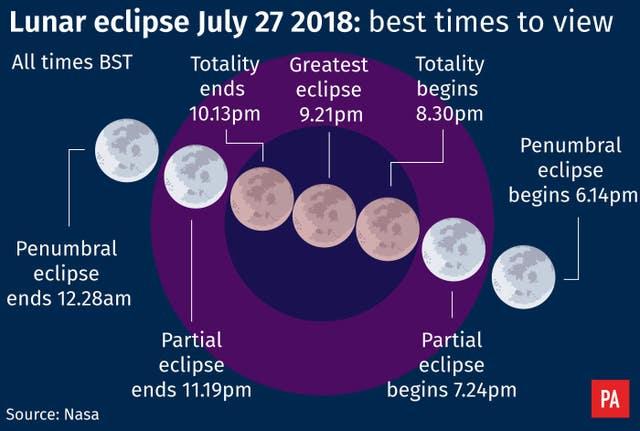 red moon tonight july 19 2019 - photo #18