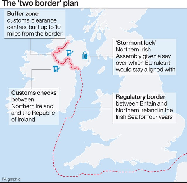 Irish border plan