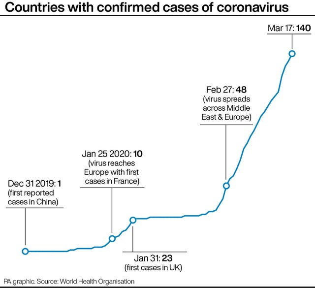 Countries with confirmed cases of coronavirus