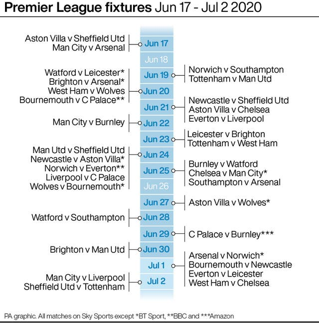 Graphic setting out Premier League fixtures between June 17 and July 2