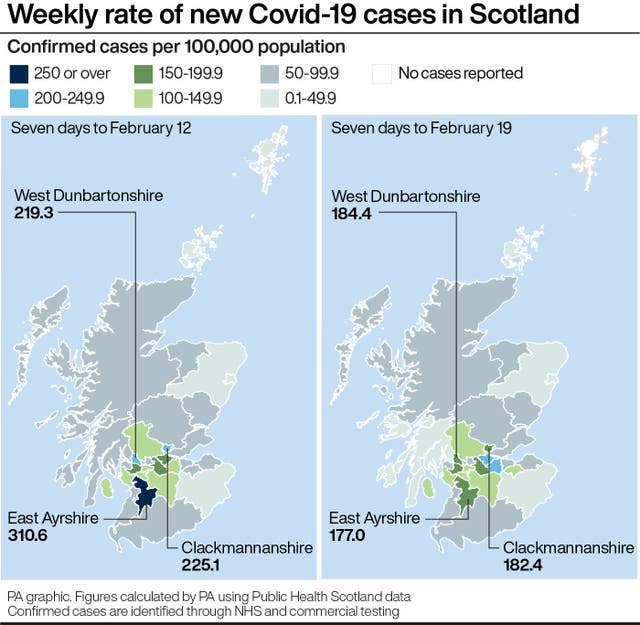 Weekly rate of new Covid-19 cases in Scotland.