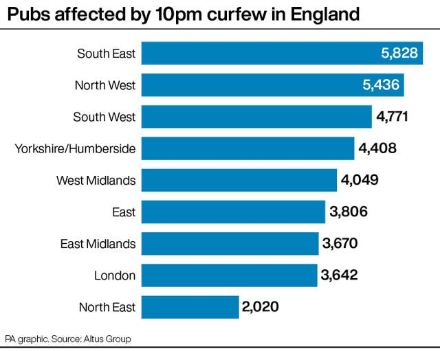 Pubs affected by 10pm curfew in England