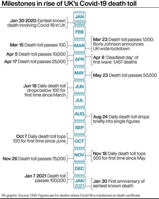 HEALTH Coronavirus Deaths
