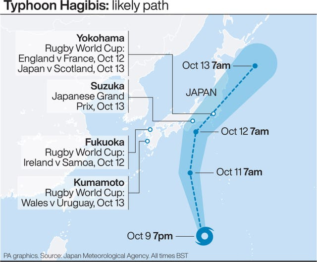 Typhoon Hagibis likely path and sporting events likely to be affected.