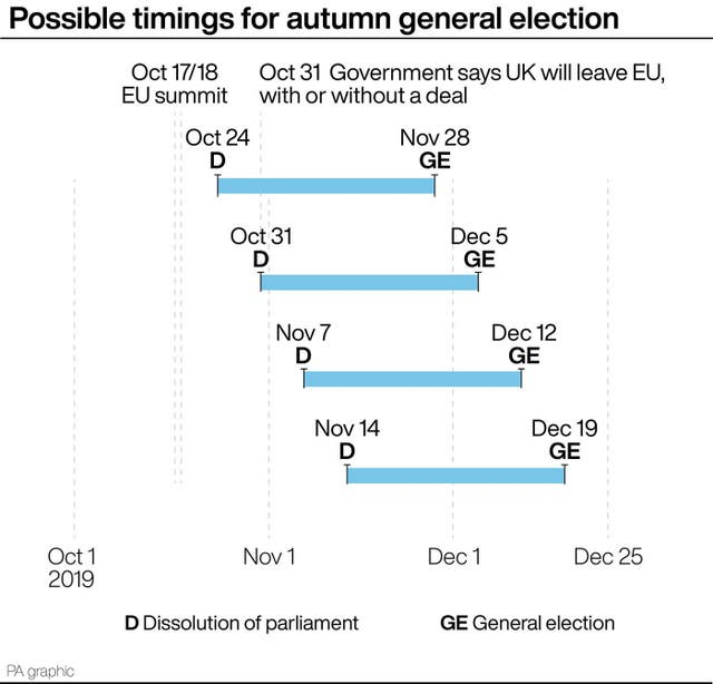 Possible timings for autumn general election