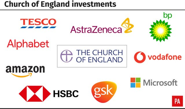 Church investments
