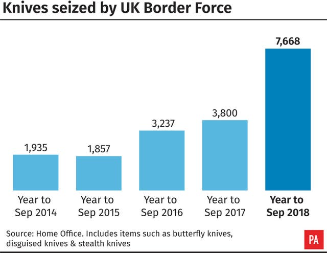 Knives seized by UK Border Force