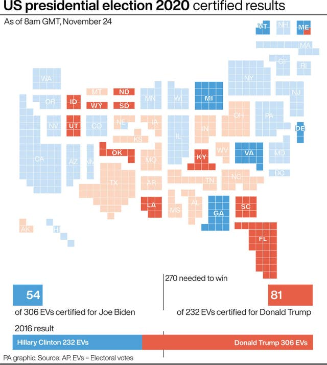 US presidential election certified results