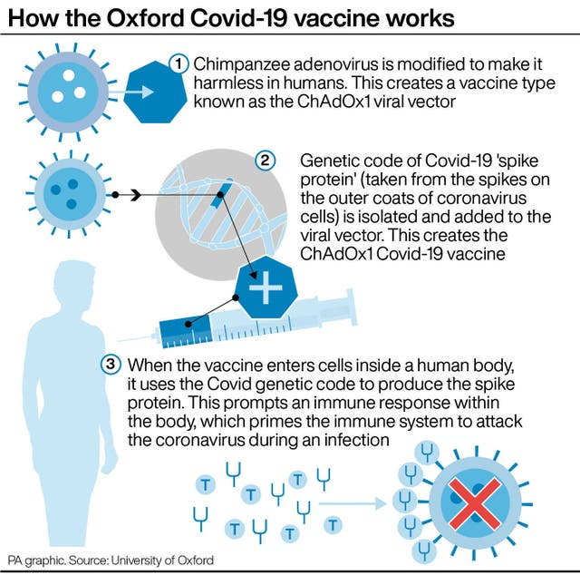 HEALTH Coronavirus Oxford