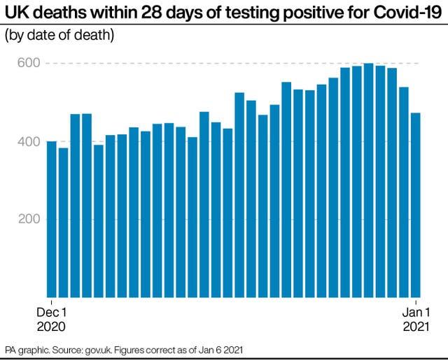 HEALTH Coronavirus Christmas